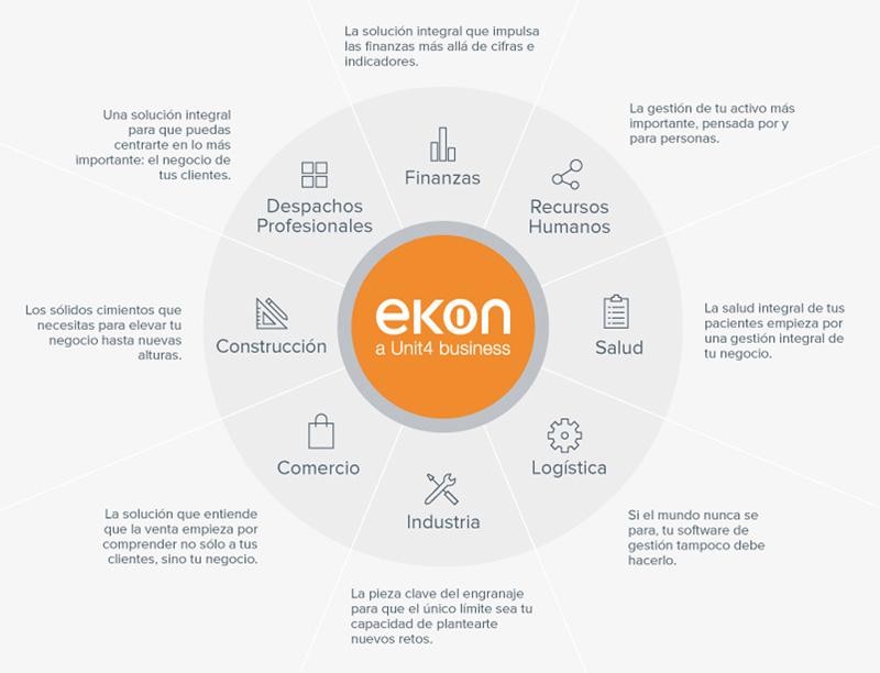 ekon-consultoria-valores