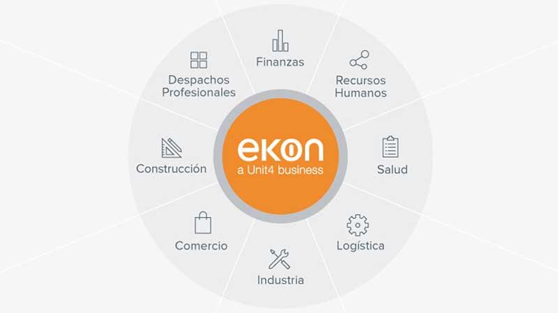 ekon-consultoria-estrategia-marca